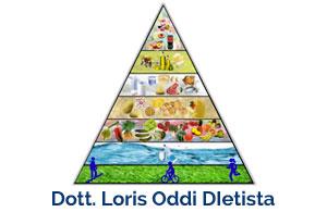 DIETISTA - DOTT. LORIS ODDI